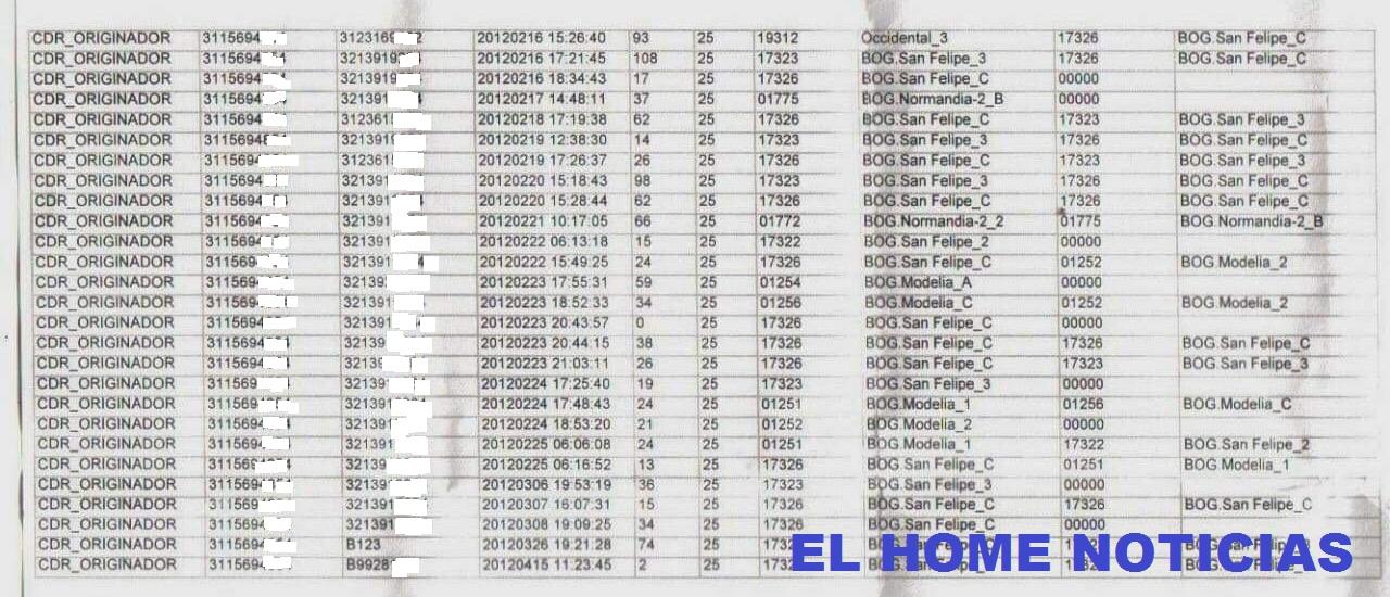 Estas fueron, según uno de los testigos el seguimiento telefónico que le hicieron desde la Dipol a Fernando Balda.