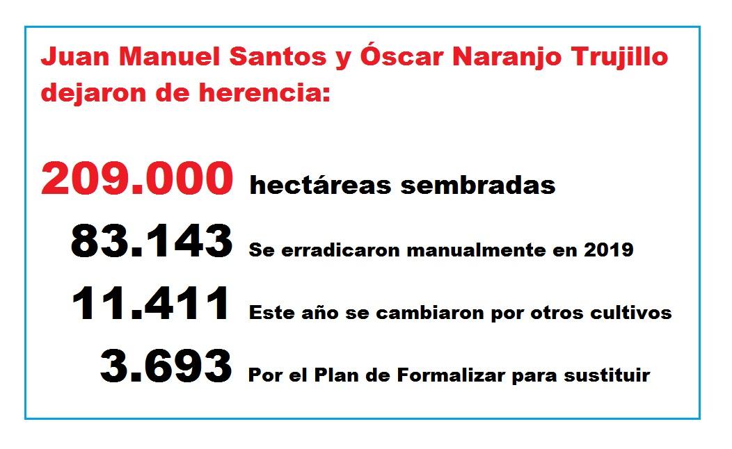 Juan Manuel Santos y Óscar Naranjo.