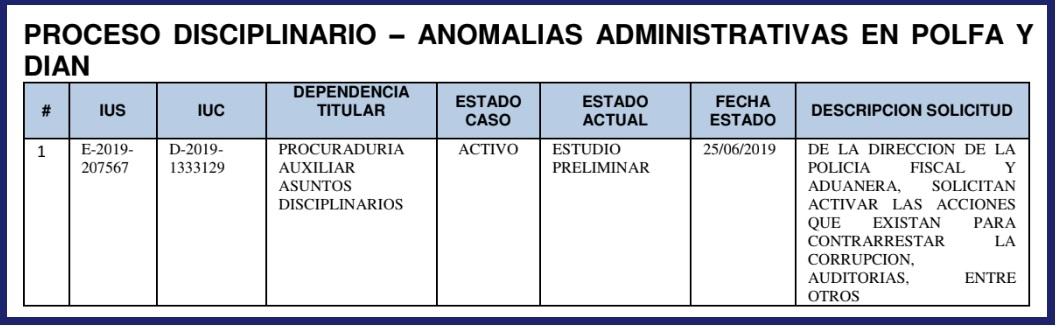 Así se referencia en la Procuraduría la investigación disciplinaria en contra del general Juan Carlos Buitrago y José Andrés Romero.