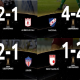 El desempeño de los equipos colombianos fue flojo, debido a que no se han ubicado en los lugares de clasificación en la Copa a excepción de Nacional que es primero en su grupo.